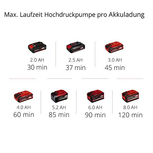 Einhell Power X-Change Hybrid-Kompressor Pressito - 13