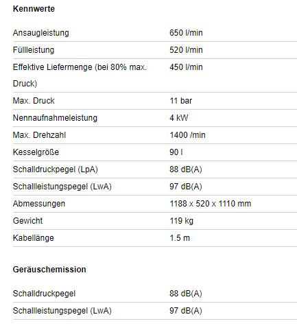 Metabo MEGA 700-90 D (601542000) KOMPRESSOR MEGA - Kennwerte